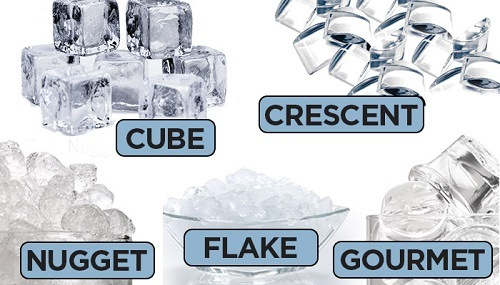 Different types of ice.
